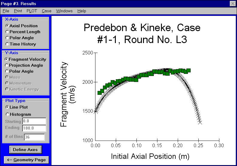 Comparison of FWAC-predicted fragment velocity distribution with experimental data.
